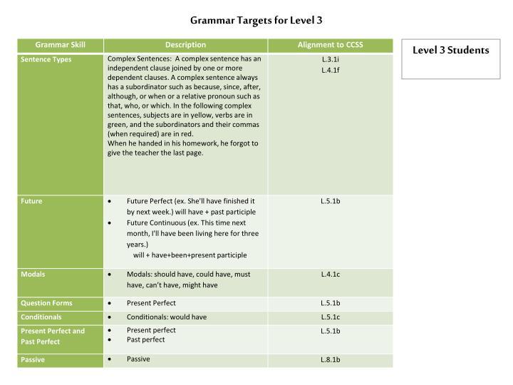 Grammar Targets for Level 3