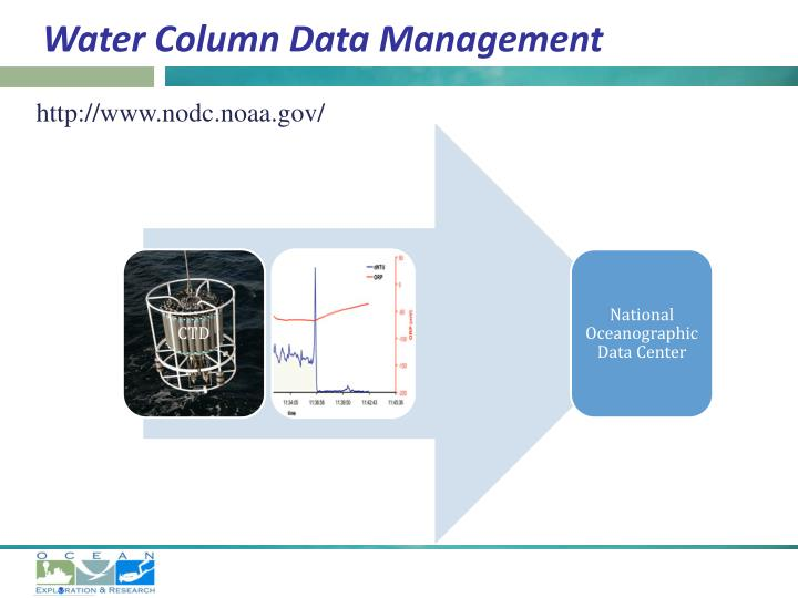 Water Column Data Management