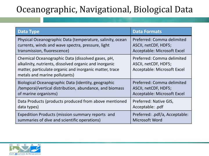 Oceanographic, Navigational, Biological Data