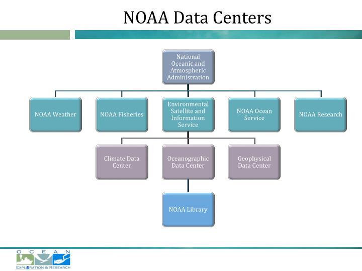 NOAA Data Centers