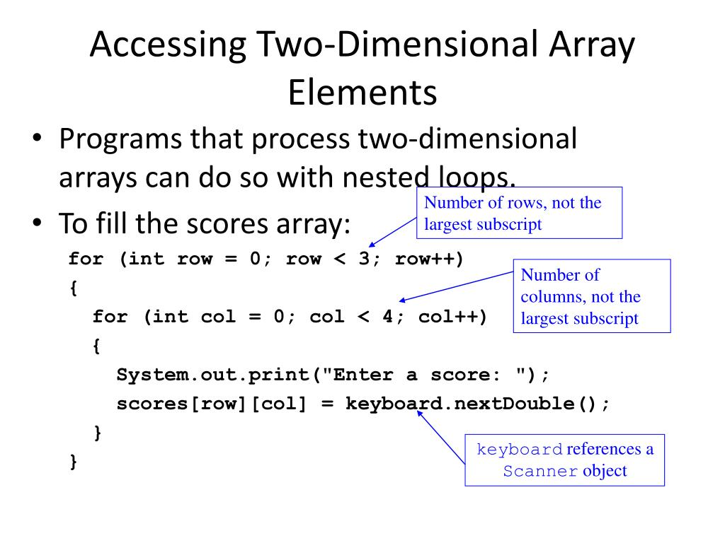 PPT - Two Dimensional Arrays and ArrayList PowerPoint
