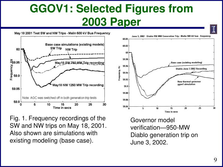 GGOV1: Selected Figures from 2003 Paper