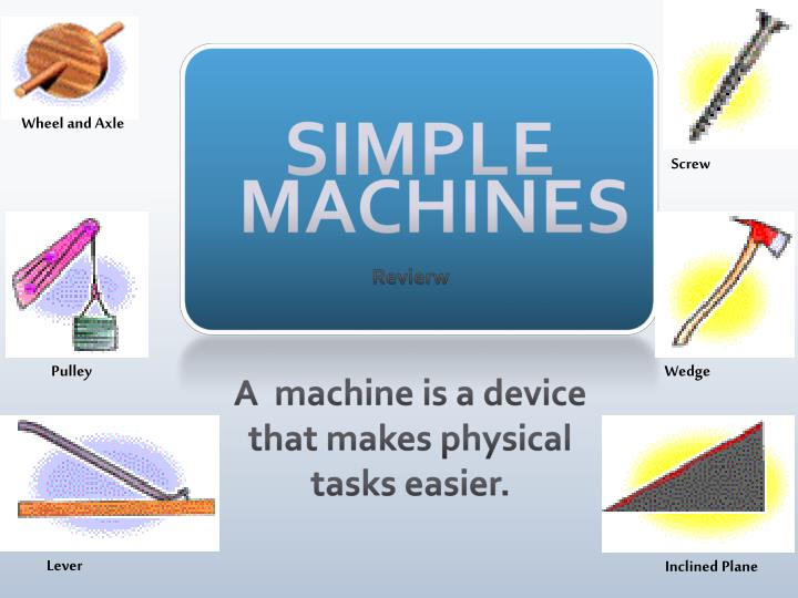 simple machine a machine with few Simple machines magnify, spread out, or change the direction of force, making it easier to move, cut and bind objects inclined planes: up and down an inclined plane is a flat surface where the beginning and endpoints are at different heights and function by spreading work over a long distance.