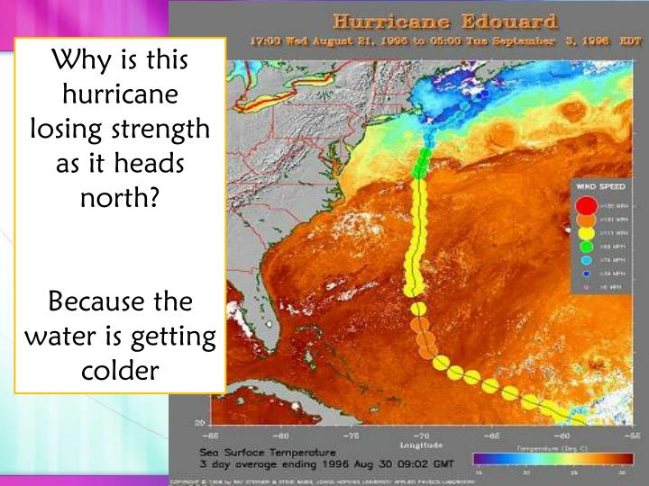 Why is this hurricane losing strength as it heads north?