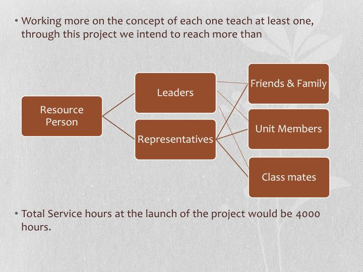 Working more on the concept of each one teach at least one, through this project we intend to reach more than