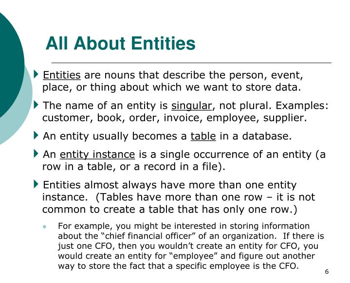 All About Entities