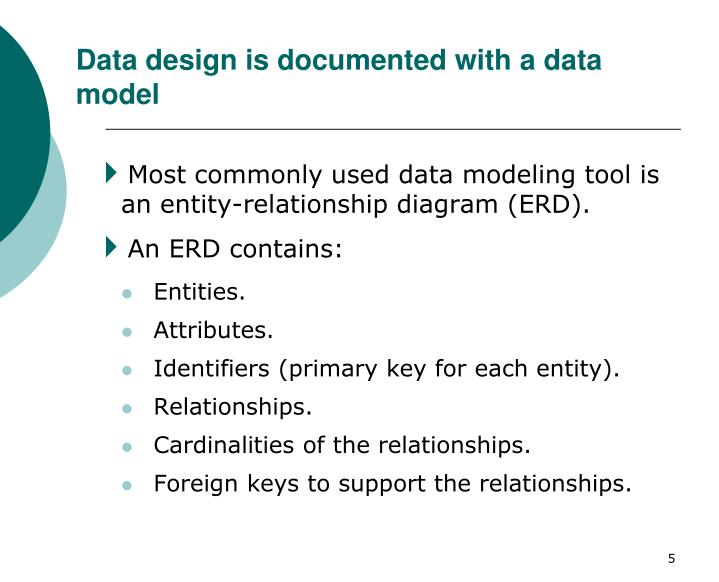 Data design is documented with a data model