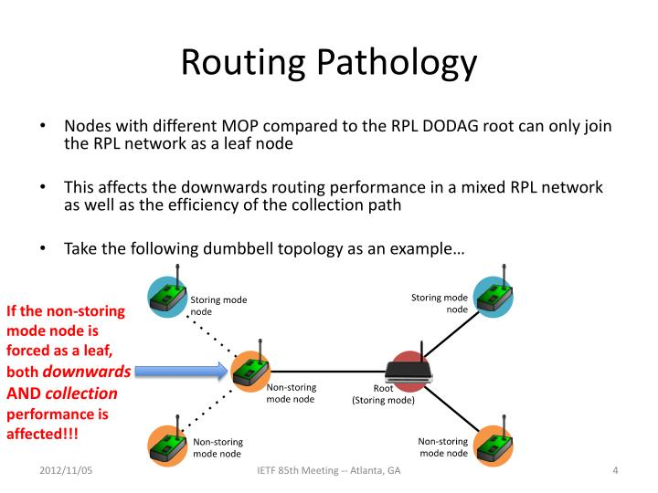 Routing Pathology