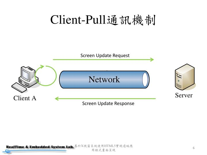 Client-Pull