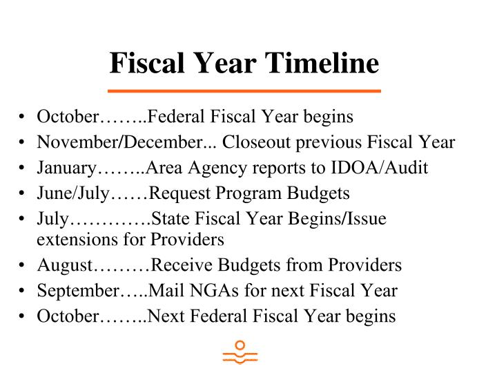 Fiscal Year Timeline