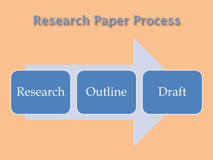 research paper process powerpoint The seven steps of the research process the following seven steps outline a simple and effective strategy for finding information for a research paper and documenting the sources you find depending on your topic and your familiarity with the library, you may need to rearrange or recycle these steps.