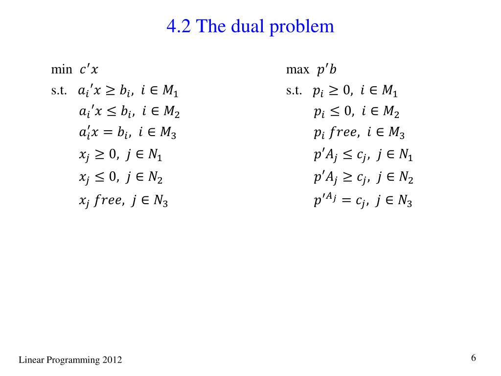PPT - Chapter 4  Duality Theory PowerPoint Presentation - ID