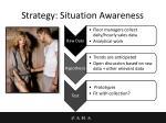 strategy situation awareness