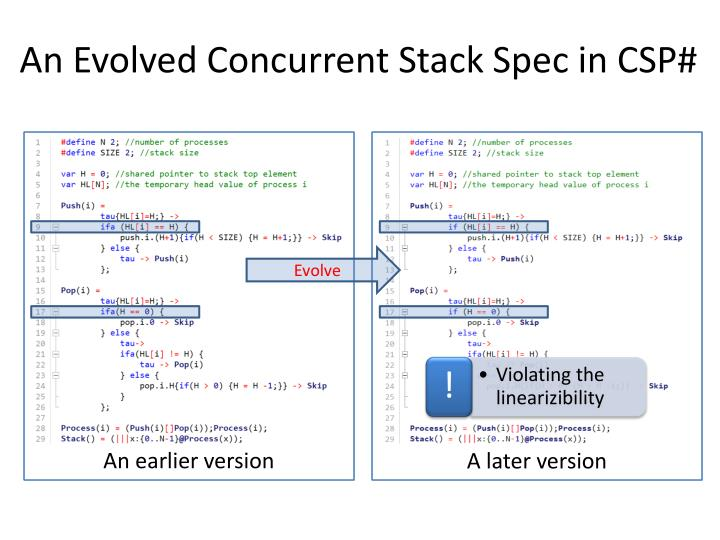 An Evolved Concurrent Stack Spec in CSP#