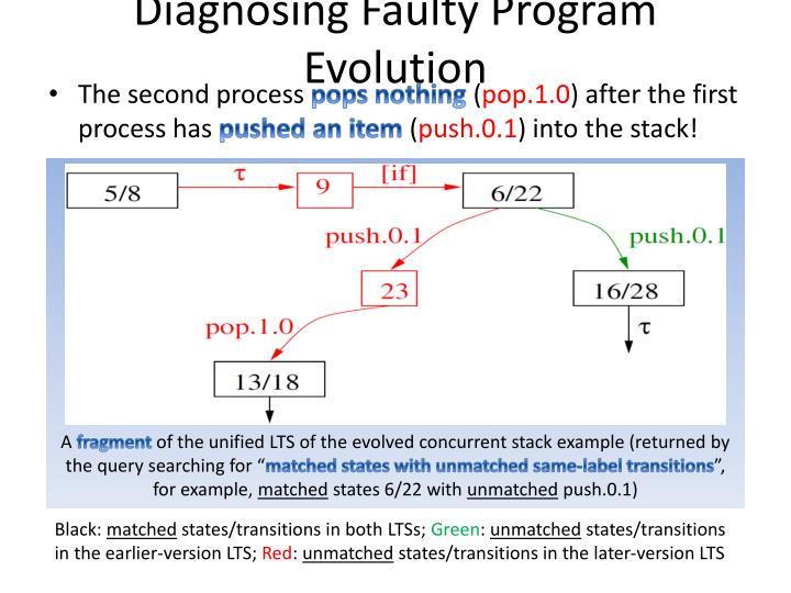 Diagnosing Faulty Program Evolution