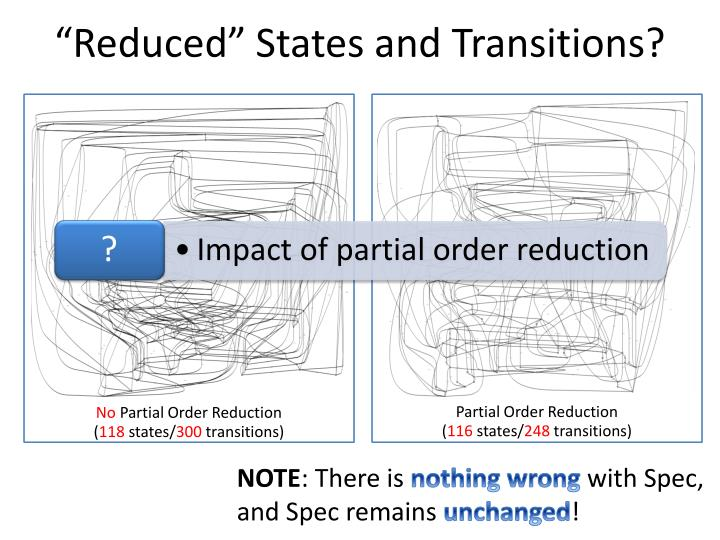 """""""Reduced"""" States and Transitions?"""