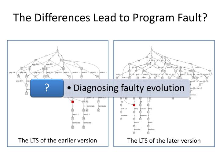 The Differences Lead to Program Fault?