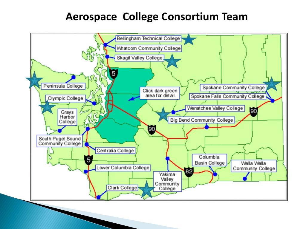 PPT - CTC Aerospace Alignment PowerPoint Presentation - ID