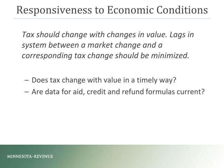 Responsiveness to Economic Conditions