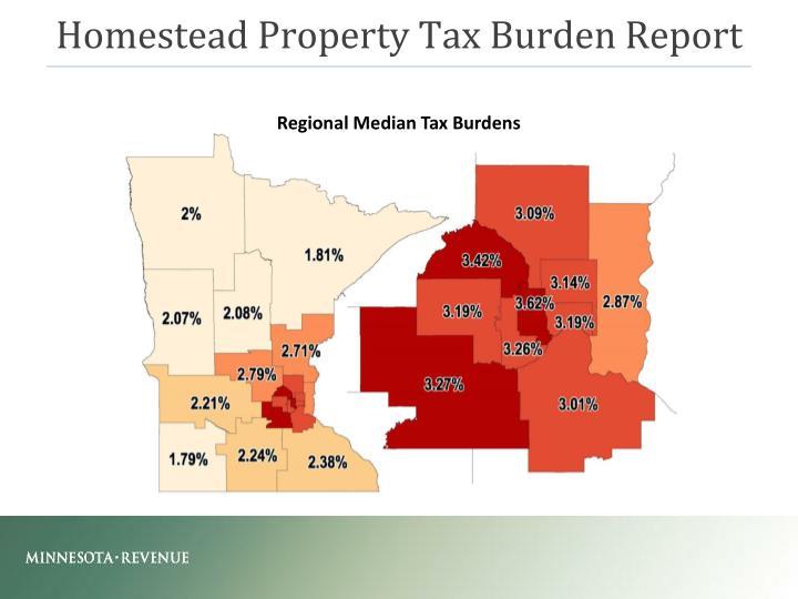 Homestead Property Tax Burden