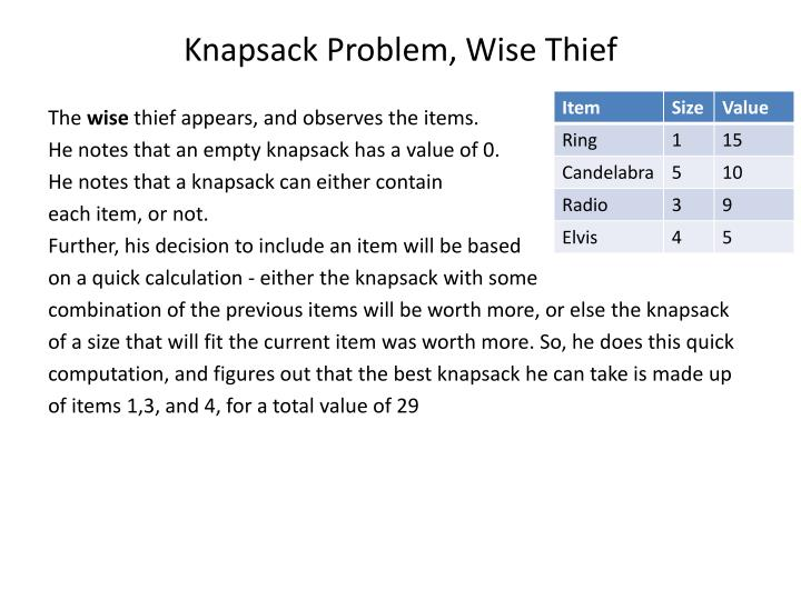 Knapsack Problem, Wise Thief