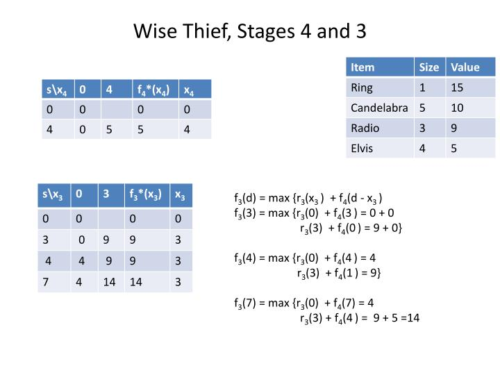 Wise Thief, Stages 4 and 3