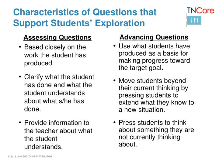 Characteristics of Questions that Support