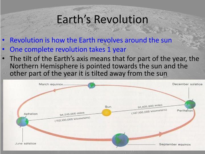 Earth s revolution