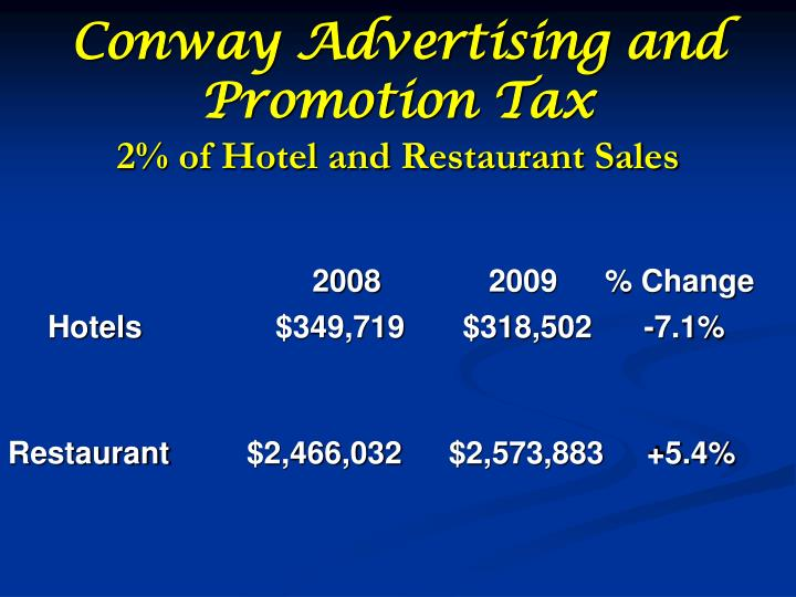 Conway Advertising and Promotion Tax