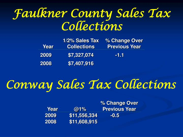 Faulkner County Sales Tax Collections