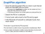graphplan algorithm