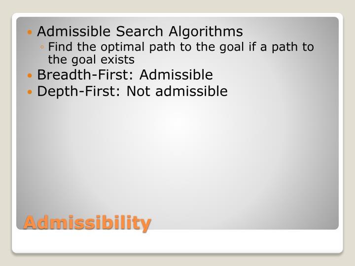 Admissible Search Algorithms