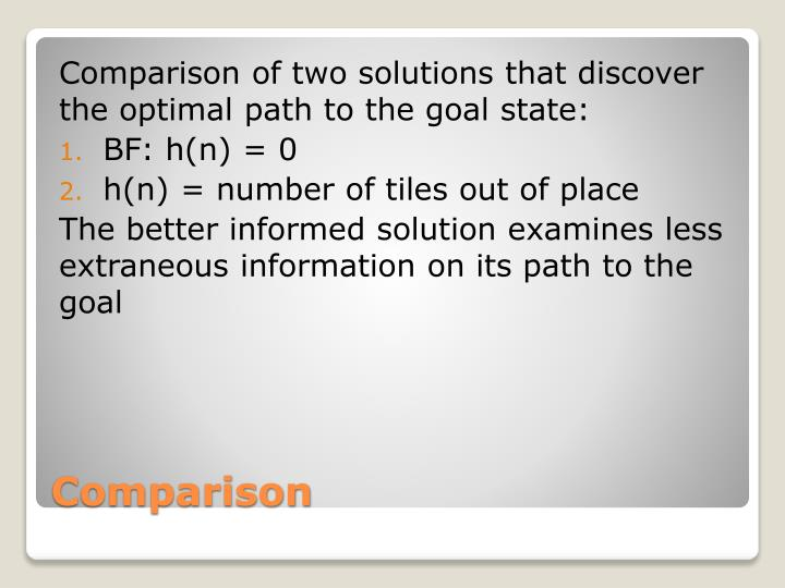 Comparison of two solutions that discover the optimal path to the goal state: