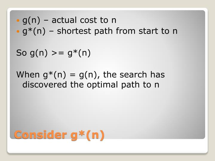 g(n) – actual cost to n