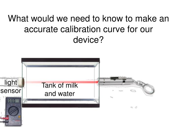 What would we need to know to make an accurate calibration curve for our device?