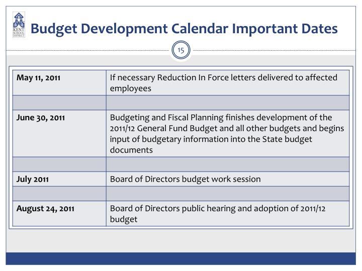 Budget Development Calendar Important Dates
