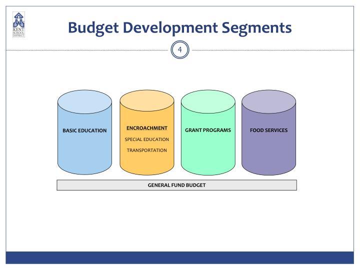 Budget Development Segments