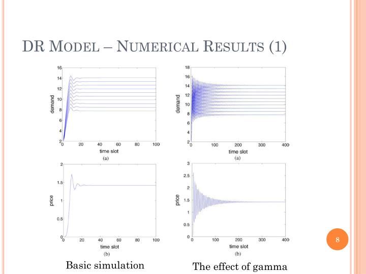 DR Model – Numerical Results (1)