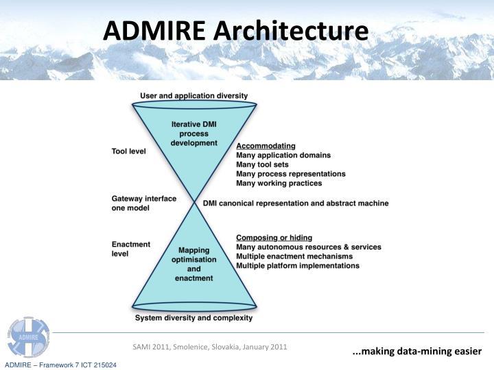 ADMIRE Architecture