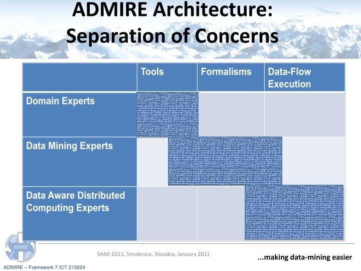 ADMIRE Architecture: