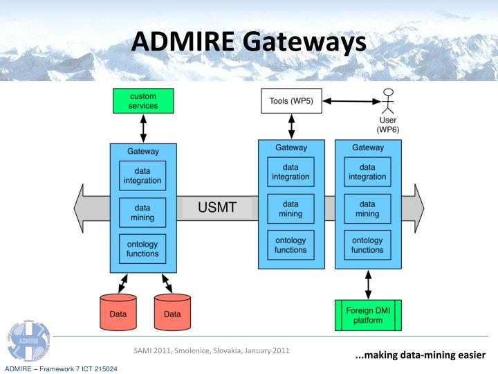 ADMIRE Gateways