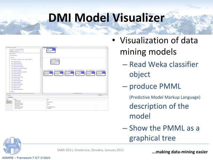 DMI Model Visualizer