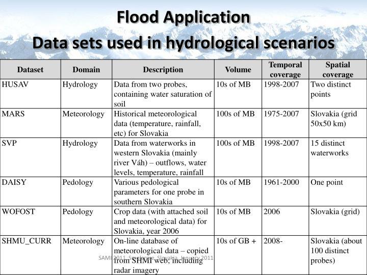 Flood Application