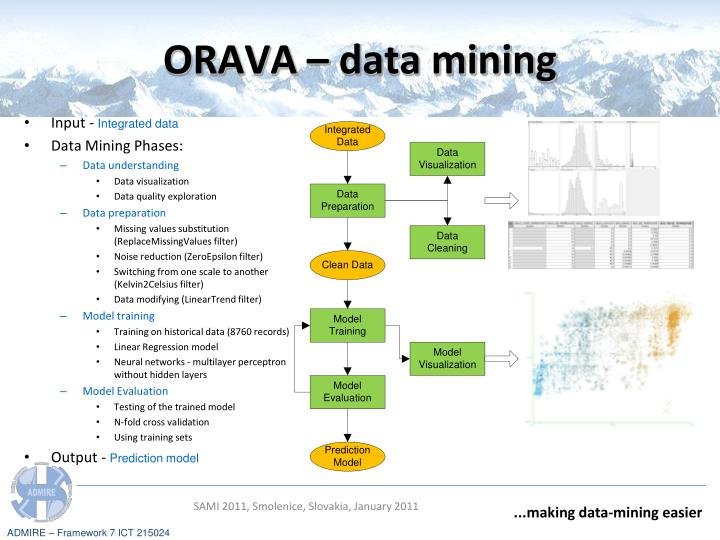 ORAVA – data mining
