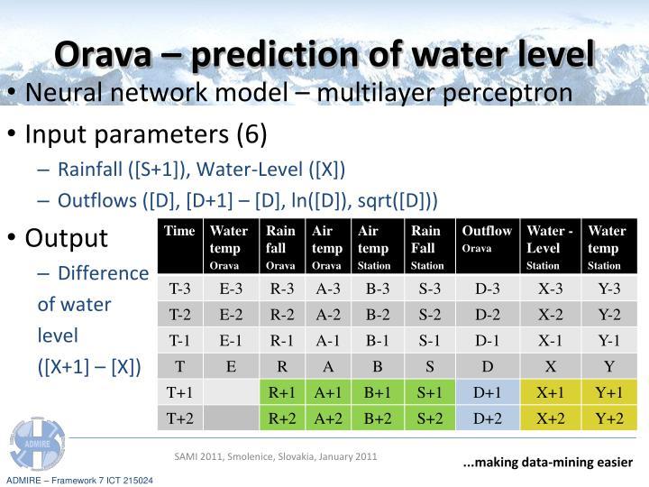 Orava – prediction of water level