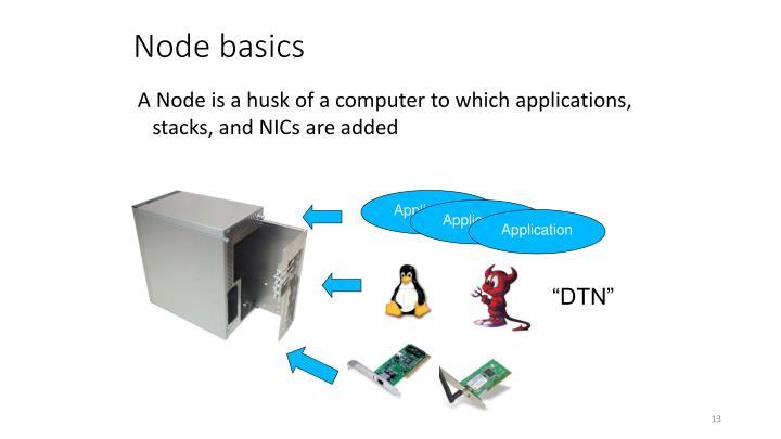 Node basics