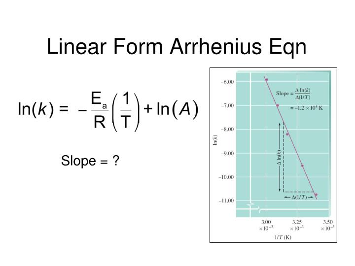 Linear Form Arrhenius Eqn