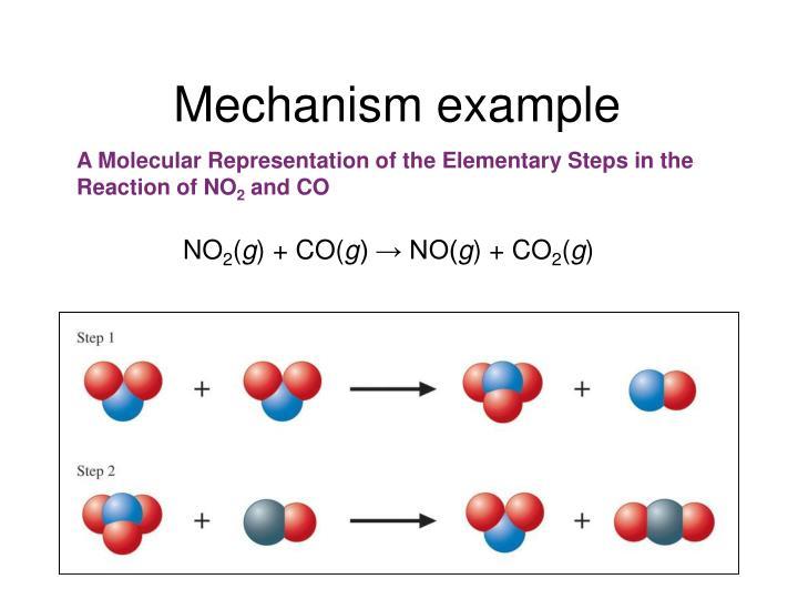 Mechanism example