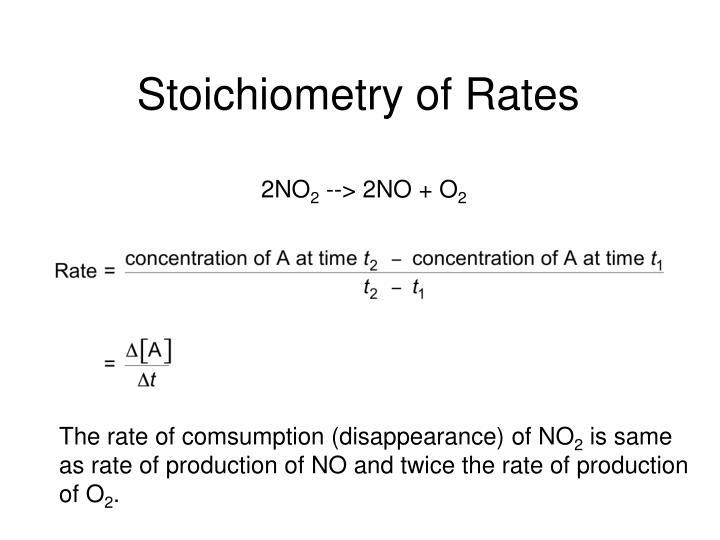 Stoichiometry of Rates