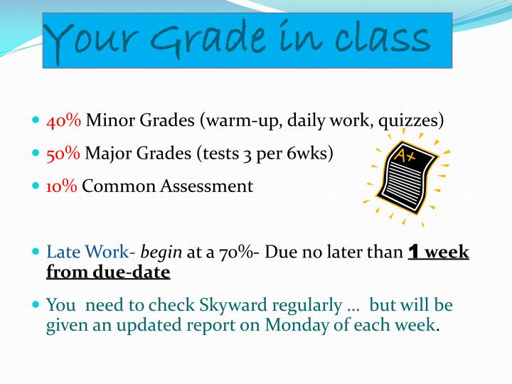 Your Grade in class